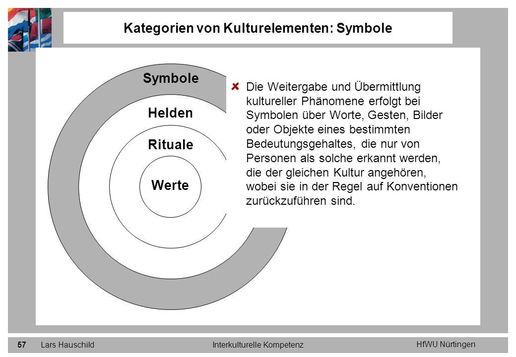 HfWU Nürtingen Lars HauschildInterkulturelle Kompetenz57 Kategorien von Kulturelementen: Symbole Werte Symbole Helden Rituale Die Weitergabe und Überm