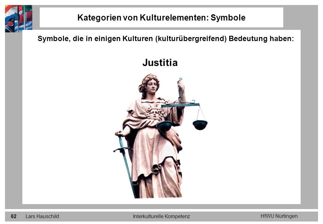 HfWU Nürtingen Lars HauschildInterkulturelle Kompetenz62 Kategorien von Kulturelementen: Symbole Symbole, die in einigen Kulturen (kulturübergreifend)