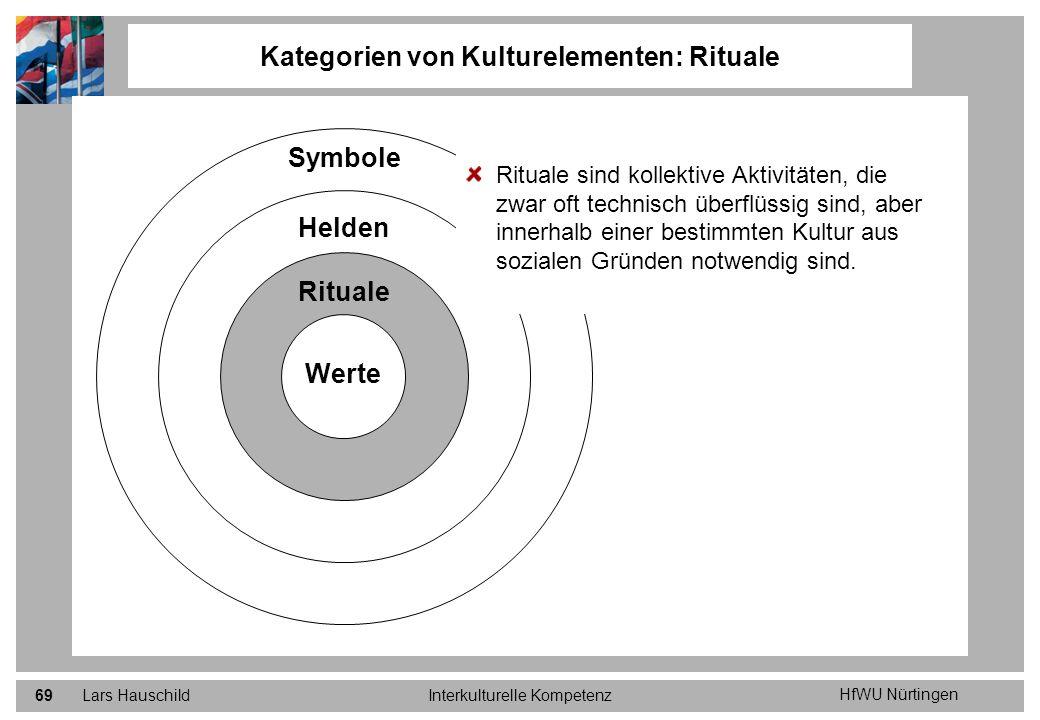 HfWU Nürtingen Lars HauschildInterkulturelle Kompetenz69 Kategorien von Kulturelementen: Rituale Werte Symbole Helden Rituale Rituale sind kollektive