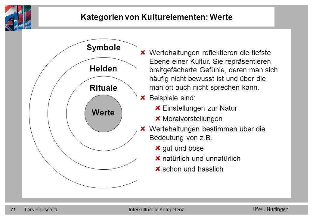 HfWU Nürtingen Lars HauschildInterkulturelle Kompetenz71 Kategorien von Kulturelementen: Werte Werte Symbole Helden Rituale Wertehaltungen reflektiere