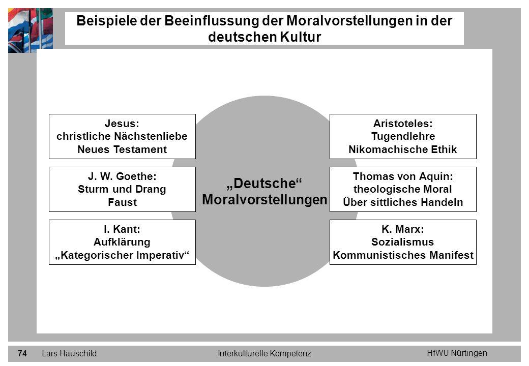 HfWU Nürtingen Lars HauschildInterkulturelle Kompetenz74 Beispiele der Beeinflussung der Moralvorstellungen in der deutschen Kultur Deutsche Moralvors