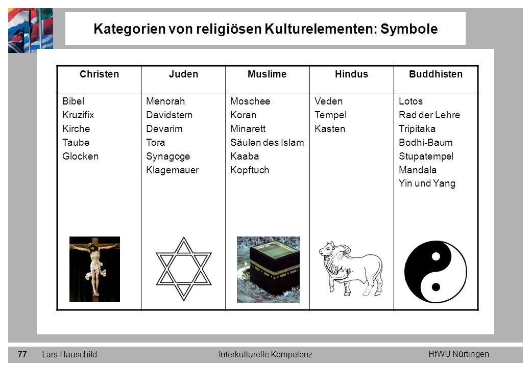 HfWU Nürtingen Lars HauschildInterkulturelle Kompetenz77 Kategorien von religiösen Kulturelementen: Symbole ChristenJudenMuslimeHindusBuddhisten Bibel