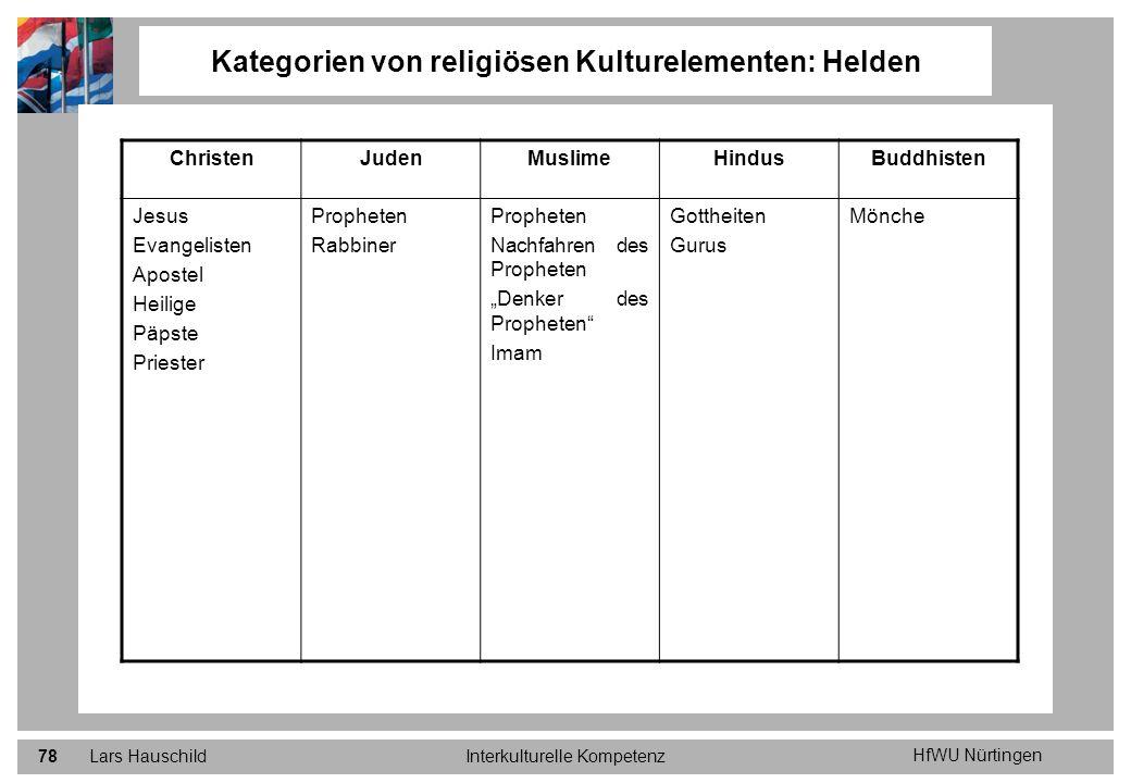 HfWU Nürtingen Lars HauschildInterkulturelle Kompetenz78 Kategorien von religiösen Kulturelementen: Helden ChristenJudenMuslimeHindusBuddhisten Jesus