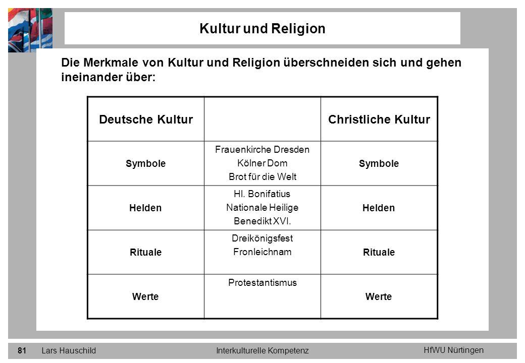 HfWU Nürtingen Lars HauschildInterkulturelle Kompetenz81 Die Merkmale von Kultur und Religion überschneiden sich und gehen ineinander über: Kultur und