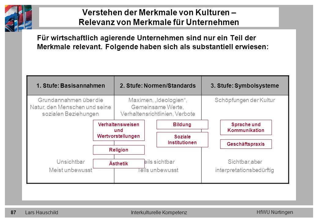 HfWU Nürtingen Lars HauschildInterkulturelle Kompetenz87 Für wirtschaftlich agierende Unternehmen sind nur ein Teil der Merkmale relevant. Folgende ha