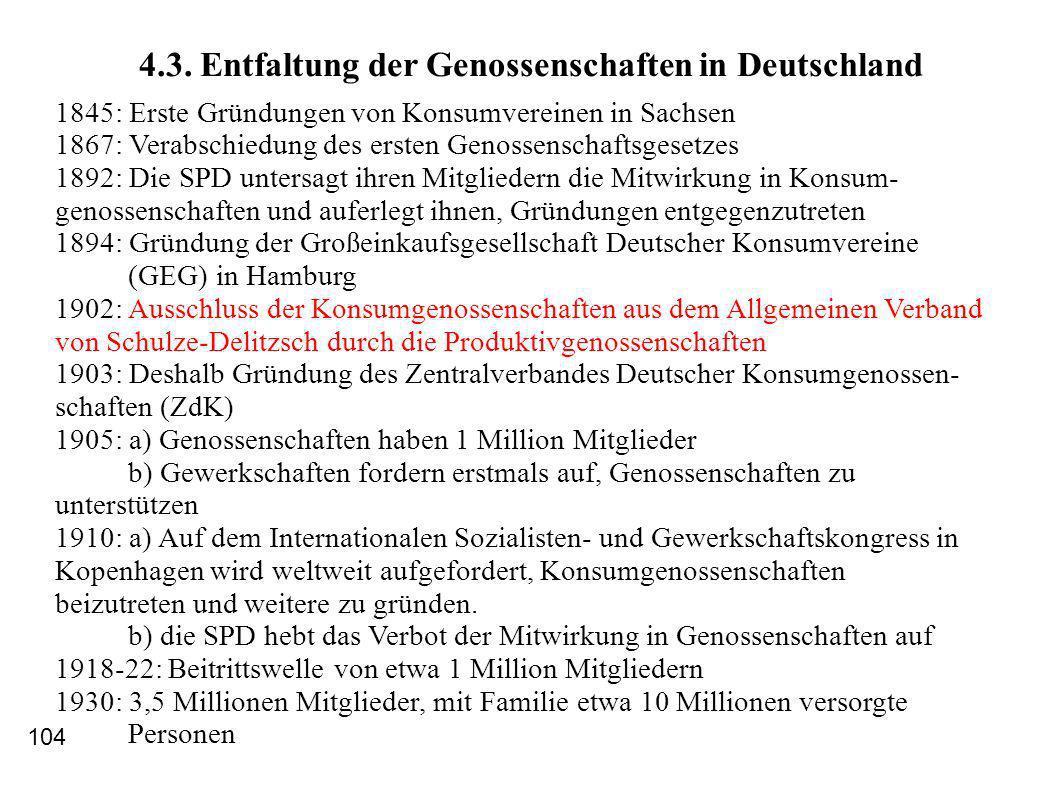 4.3. Entfaltung der Genossenschaften in Deutschland 1845: Erste Gründungen von Konsumvereinen in Sachsen 1867: Verabschiedung des ersten Genossenschaf