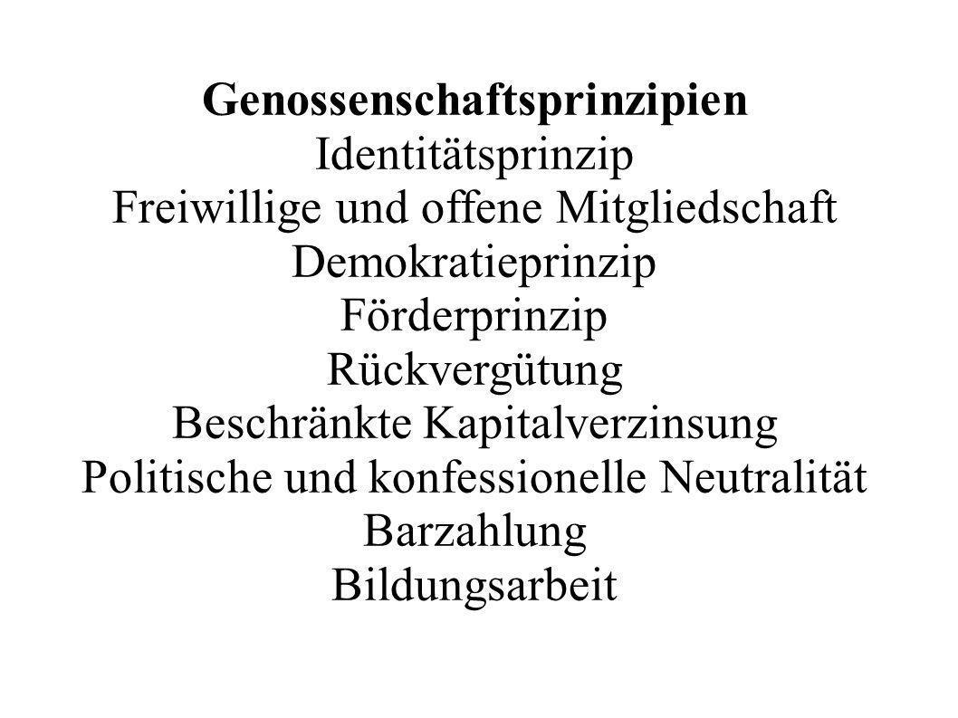 Genossenschaftsprinzipien Identitätsprinzip Freiwillige und offene Mitgliedschaft Demokratieprinzip Förderprinzip Rückvergütung Beschränkte Kapitalver