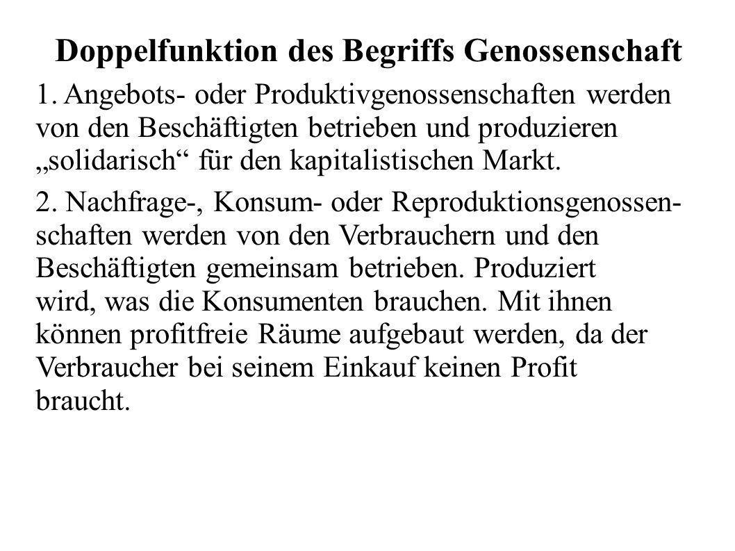 Doppelfunktion des Begriffs Genossenschaft 1. Angebots- oder Produktivgenossenschaften werden von den Beschäftigten betrieben und produzieren solidari
