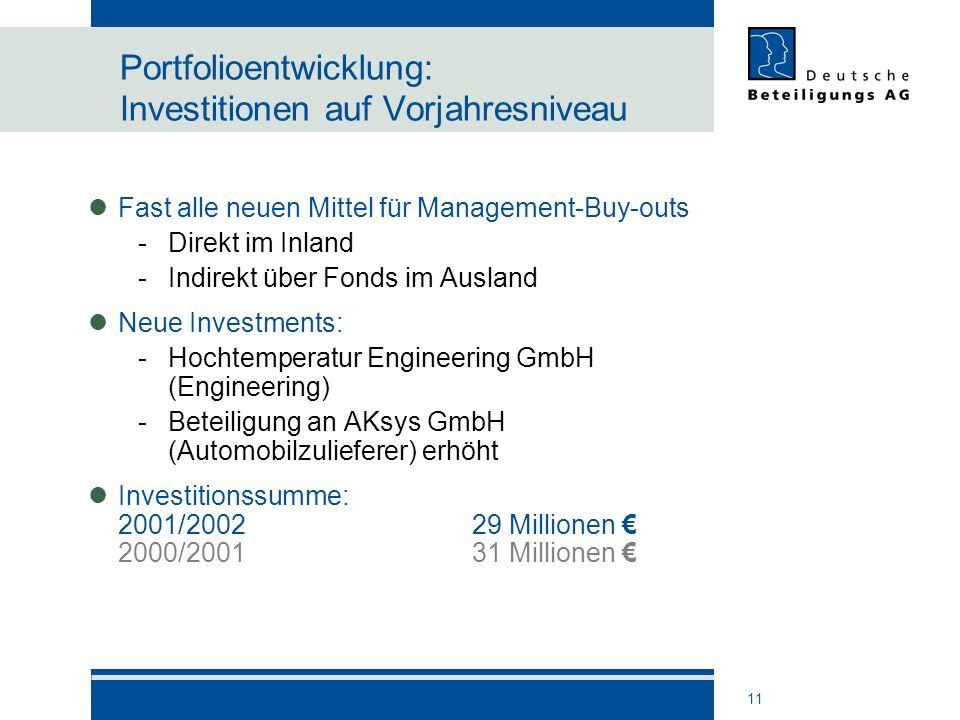 11 Portfolioentwicklung: Investitionen auf Vorjahresniveau Fast alle neuen Mittel für Management-Buy-outs -Direkt im Inland -Indirekt über Fonds im Au
