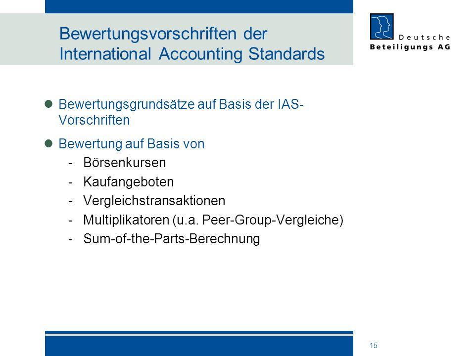 15 Bewertungsvorschriften der International Accounting Standards Bewertungsgrundsätze auf Basis der IAS- Vorschriften Bewertung auf Basis von -Börsenk