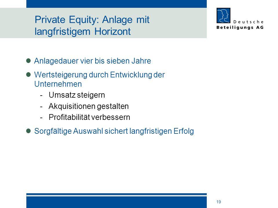19 Private Equity: Anlage mit langfristigem Horizont Anlagedauer vier bis sieben Jahre Wertsteigerung durch Entwicklung der Unternehmen -Umsatz steige