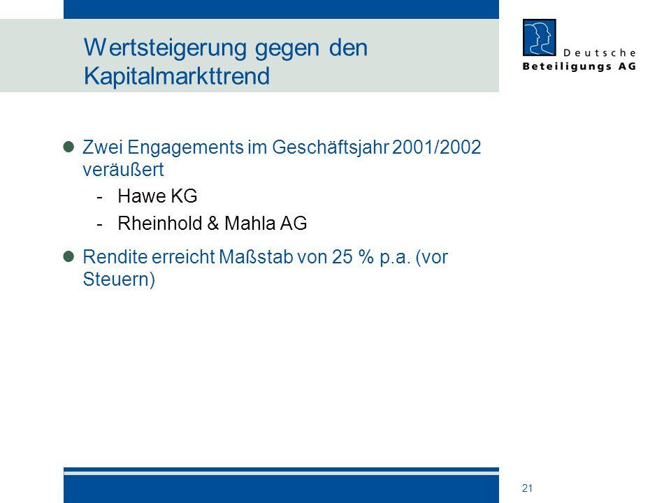 21 Wertsteigerung gegen den Kapitalmarkttrend Zwei Engagements im Geschäftsjahr 2001/2002 veräußert -Hawe KG -Rheinhold & Mahla AG Rendite erreicht Ma