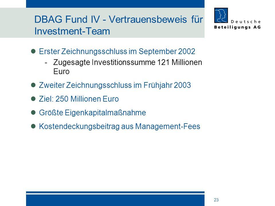 23 Erster Zeichnungsschluss im September 2002 -Zugesagte Investitionssumme 121 Millionen Euro Zweiter Zeichnungsschluss im Frühjahr 2003 Ziel: 250 Mil