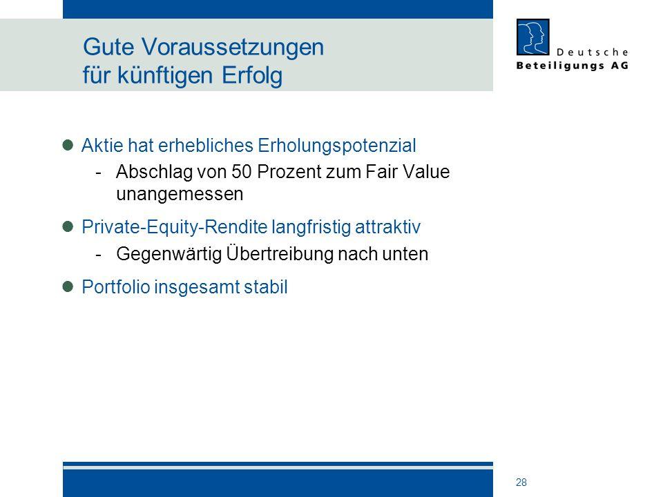 28 Gute Voraussetzungen für künftigen Erfolg Aktie hat erhebliches Erholungspotenzial -Abschlag von 50 Prozent zum Fair Value unangemessen Private-Equ