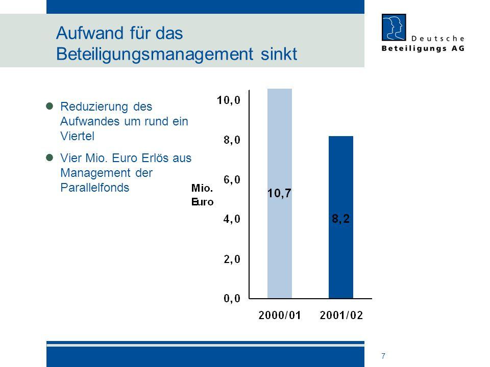 7 Aufwand für das Beteiligungsmanagement sinkt Reduzierung des Aufwandes um rund ein Viertel Vier Mio. Euro Erlös aus Management der Parallelfonds