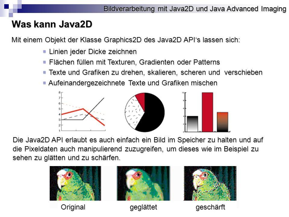 Bildverarbeitung mit Java2D und Java Advanced Imaging Was kann Java2D Mit einem Objekt der Klasse Graphics2D des Java2D APIs lassen sich: Linien jeder Dicke zeichnen Linien jeder Dicke zeichnen Flächen füllen mit Texturen, Gradienten oder Patterns Flächen füllen mit Texturen, Gradienten oder Patterns Texte und Grafiken zu drehen, skalieren, scheren und verschieben Texte und Grafiken zu drehen, skalieren, scheren und verschieben Aufeinandergezeichnete Texte und Grafiken mischen Aufeinandergezeichnete Texte und Grafiken mischen Die Java2D API erlaubt es auch einfach ein Bild im Speicher zu halten und auf die Pixeldaten auch manipulierend zuzugreifen, um dieses wie im Beispiel zu sehen zu glätten und zu schärfen.