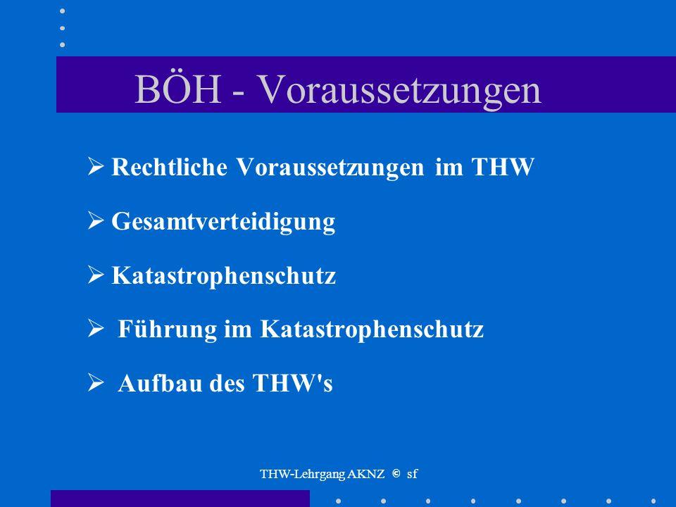 THW-Lehrgang AKNZ © sf BÖH - Voraussetzungen Darüber hinaus sollte der Beauftragte ein erfahrener aktiver THW-Helfer mit abgeschlossener Grundausbildu