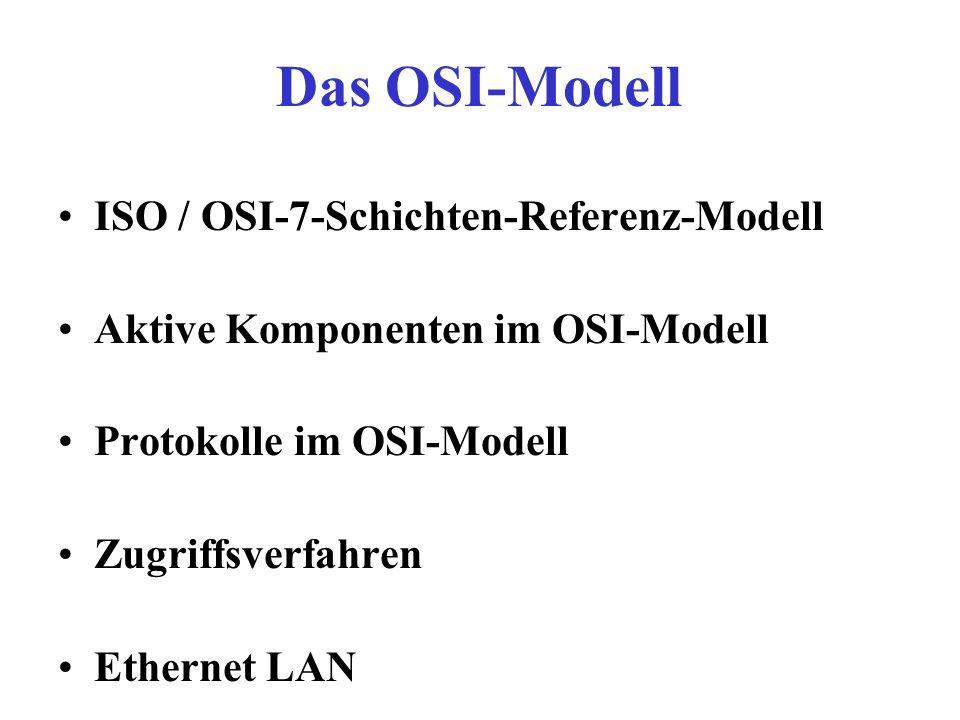 Das OSI-Modell ISO / OSI-7-Schichten-Referenz-Modell Aktive Komponenten im OSI-Modell Protokolle im OSI-Modell Zugriffsverfahren Ethernet LAN