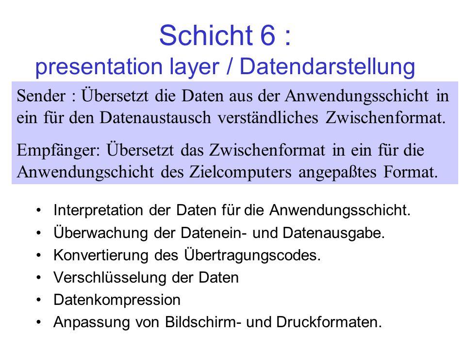 Schicht 6 : presentation layer / Datendarstellung Interpretation der Daten für die Anwendungsschicht. Überwachung der Datenein- und Datenausgabe. Konv