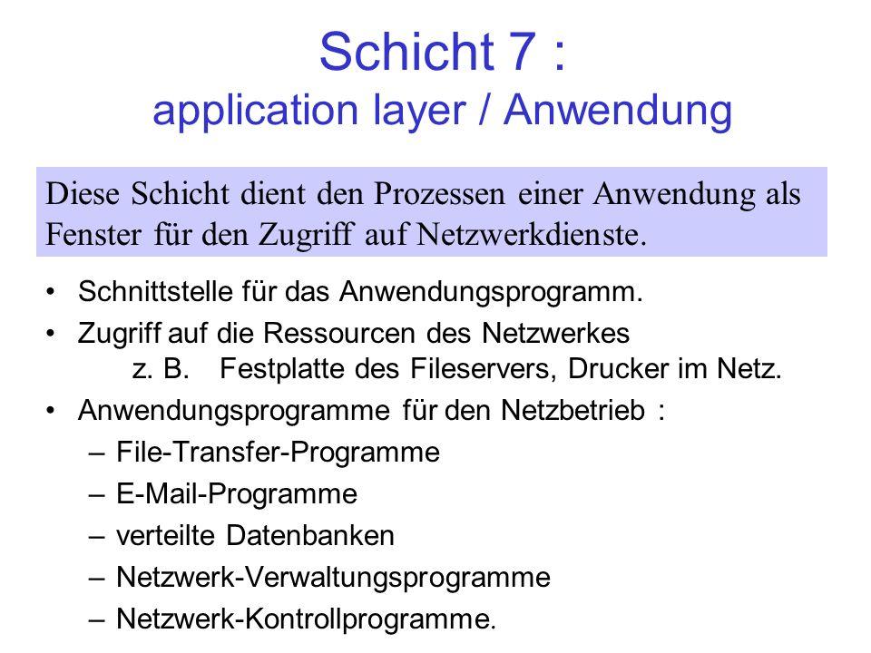 Schicht 7 : application layer / Anwendung Schnittstelle für das Anwendungsprogramm. Zugriff auf die Ressourcen des Netzwerkes z. B. Festplatte des Fil
