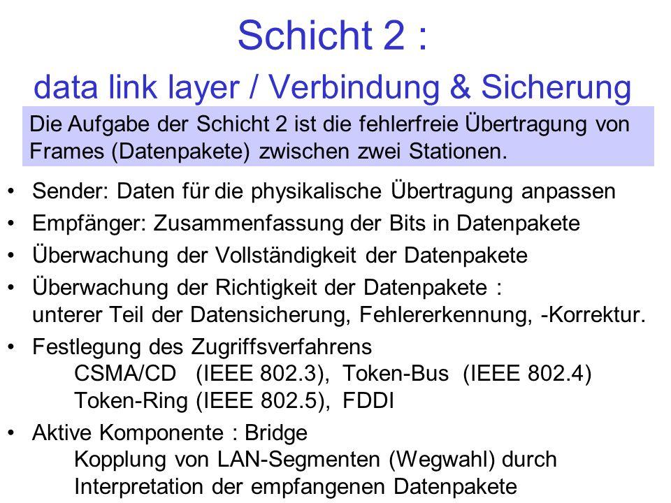 Schicht 2 : data link layer / Verbindung & Sicherung Sender: Daten für die physikalische Übertragung anpassen Empfänger: Zusammenfassung der Bits in D