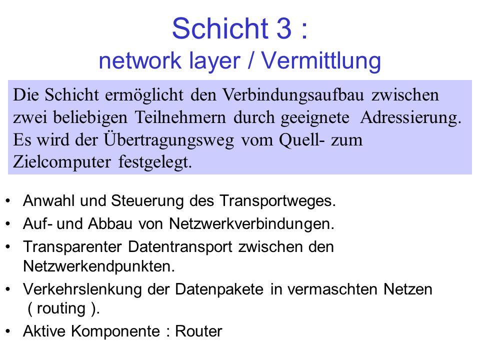 Schicht 3 : network layer / Vermittlung Anwahl und Steuerung des Transportweges. Auf- und Abbau von Netzwerkverbindungen. Transparenter Datentransport
