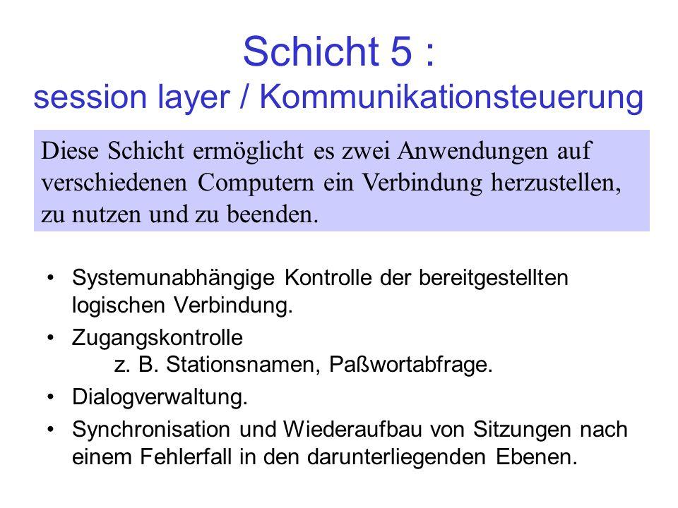 Schicht 5 : session layer / Kommunikationsteuerung Systemunabhängige Kontrolle der bereitgestellten logischen Verbindung. Zugangskontrolle z. B. Stati