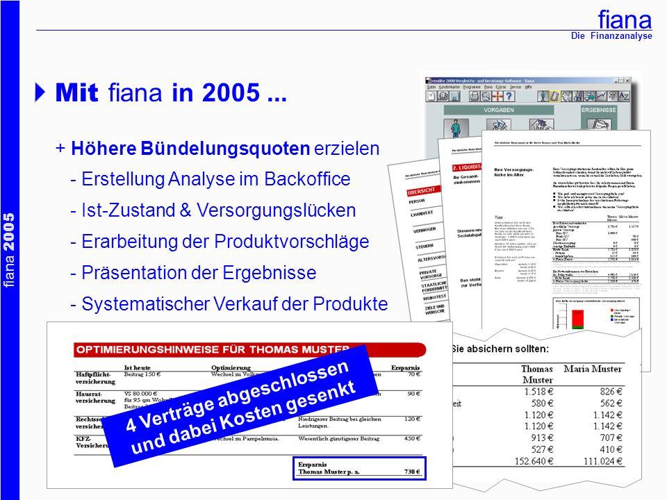 fiana fiana 2005 Die Finanzanalyse Mit fiana in 2005... + Höhere Bündelungsquoten erzielen - Erstellung Analyse im Backoffice - Ist-Zustand & Versorgu