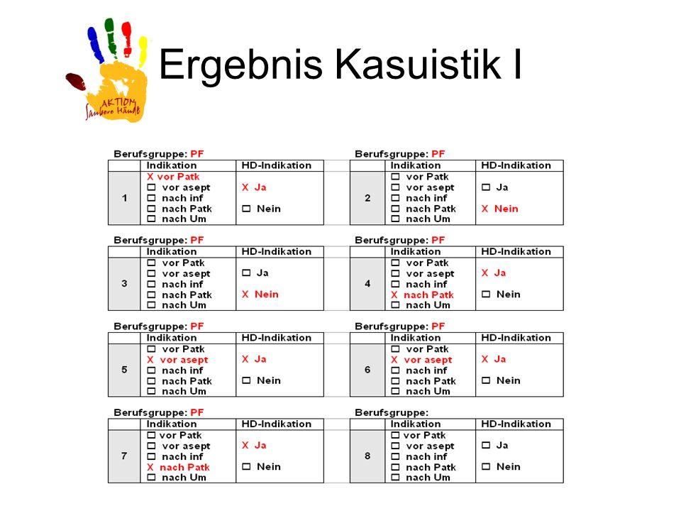 Ergebnis Kasuistik I