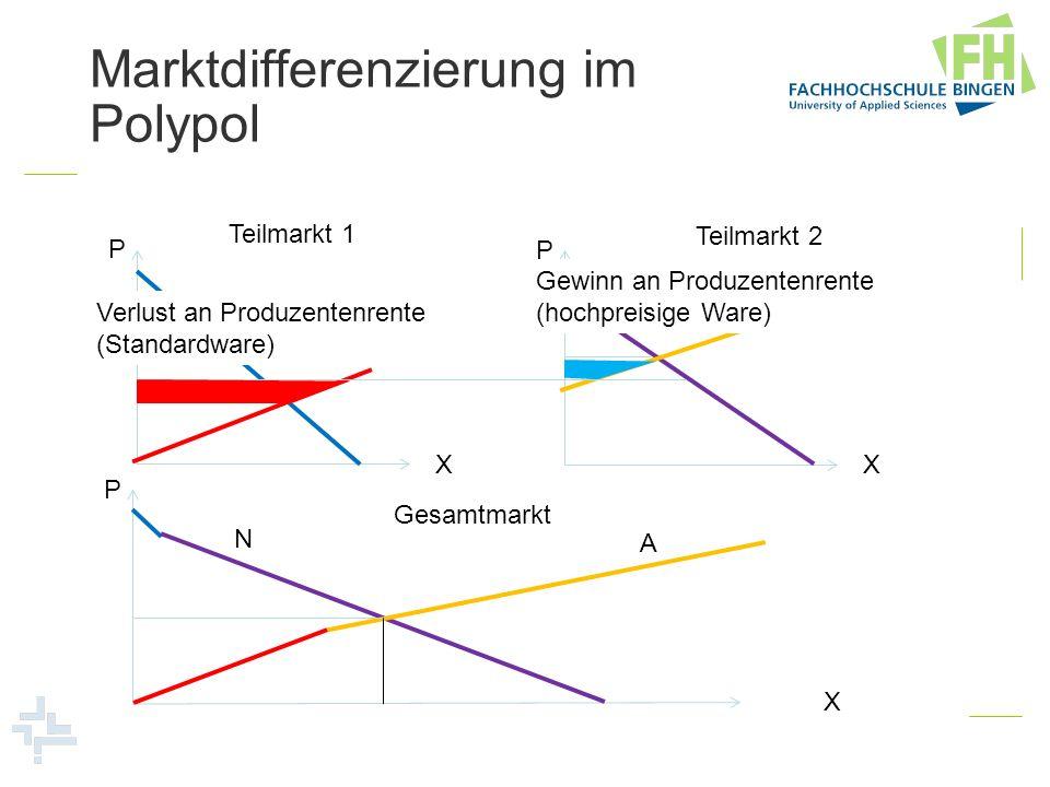 Marktdifferenzierung im Polypol P X Teilmarkt 1 P X Teilmarkt 2 P X Gesamtmarkt N A Verlust an Produzentenrente (Standardware) Gewinn an Produzentenre