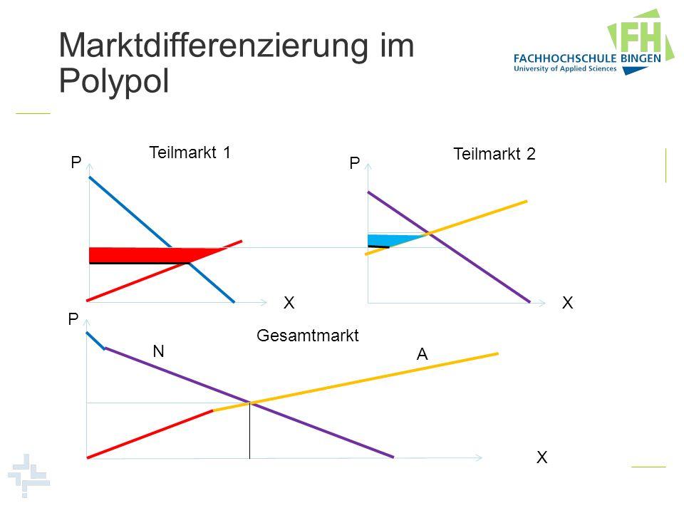 Marktdifferenzierung im Polypol P X Teilmarkt 1 P X Teilmarkt 2 P X Gesamtmarkt N A