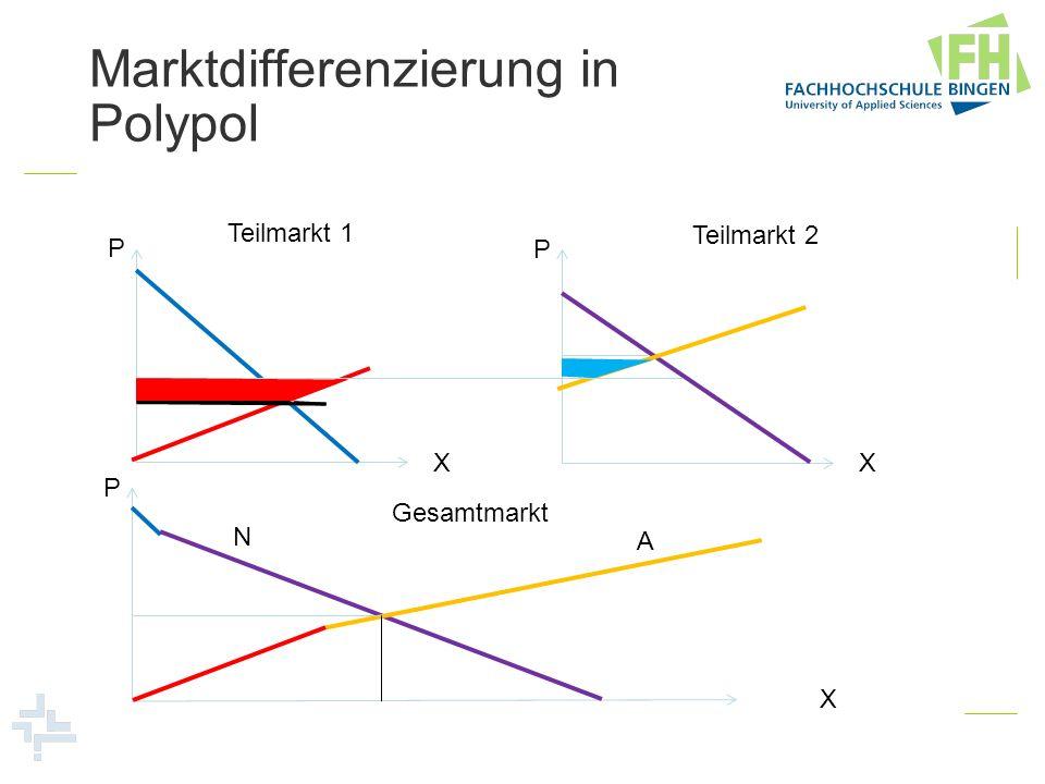 Marktdifferenzierung in Polypol P X Teilmarkt 1 P X Teilmarkt 2 P X Gesamtmarkt N A