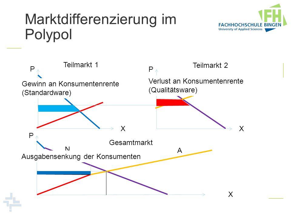 Marktdifferenzierung im Polypol P X Teilmarkt 1 P X Teilmarkt 2 P X Gesamtmarkt N A Gewinn an Konsumentenrente (Standardware) Verlust an Konsumentenre