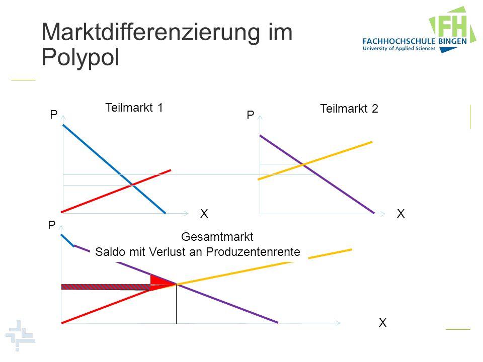Marktdifferenzierung im Polypol P X Teilmarkt 1 P X Teilmarkt 2 P X Gesamtmarkt N A Saldo mit Verlust an Produzentenrente