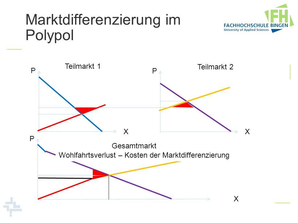 Marktdifferenzierung im Polypol P X Teilmarkt 1 P X Teilmarkt 2 P X Gesamtmarkt N A Wohlfahrtsverlust – Kosten der Marktdifferenzierung