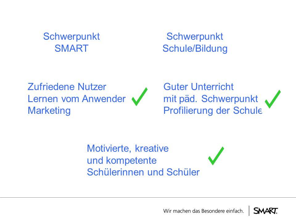 Schwerpunkt SMART Schwerpunkt Schule/Bildung Zufriedene Nutzer Lernen vom Anwender Marketing Guter Unterricht mit päd. Schwerpunkt Profilierung der Sc