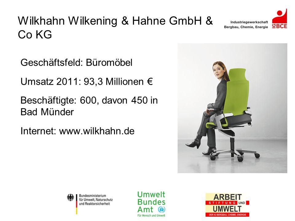 Wilkhahn Wilkening & Hahne GmbH & Co KG Geschäftsfeld: Büromöbel Umsatz 2011: 93,3 Millionen Beschäftigte: 600, davon 450 in Bad Münder Internet: www.