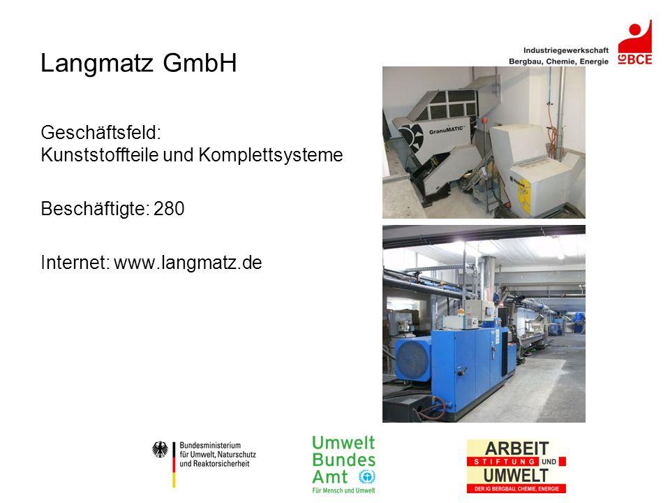 Langmatz GmbH Geschäftsfeld: Kunststoffteile und Komplettsysteme Beschäftigte: 280 Internet: www.langmatz.de