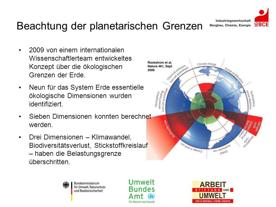 Beachtung der planetarischen Grenzen 2009 von einem internationalen Wissenschaftlerteam entwickeltes Konzept über die ökologischen Grenzen der Erde. N
