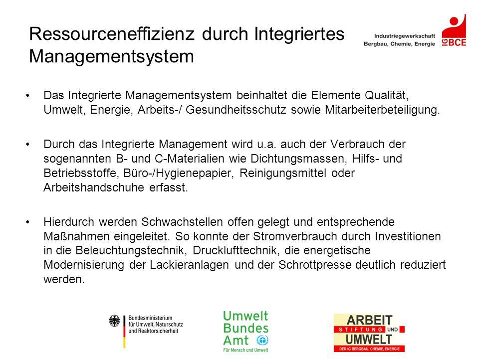 Ressourceneffizienz durch Integriertes Managementsystem Das Integrierte Managementsystem beinhaltet die Elemente Qualität, Umwelt, Energie, Arbeits-/