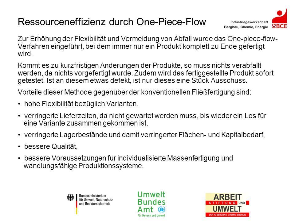 Ressourceneffizienz durch One-Piece-Flow Zur Erhöhung der Flexibilität und Vermeidung von Abfall wurde das One-piece-flow- Verfahren eingeführt, bei d