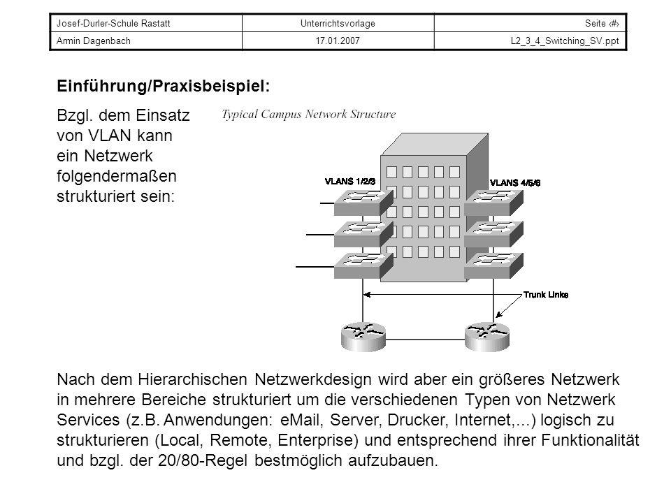 Josef-Durler-Schule RastattUnterrichtsvorlageSeite # Armin Dagenbach17.01.2007L2_3_4_Switching_SV.ppt Einführung/Praxisbeispiel: Erläuterung: Auf Grund z.B.