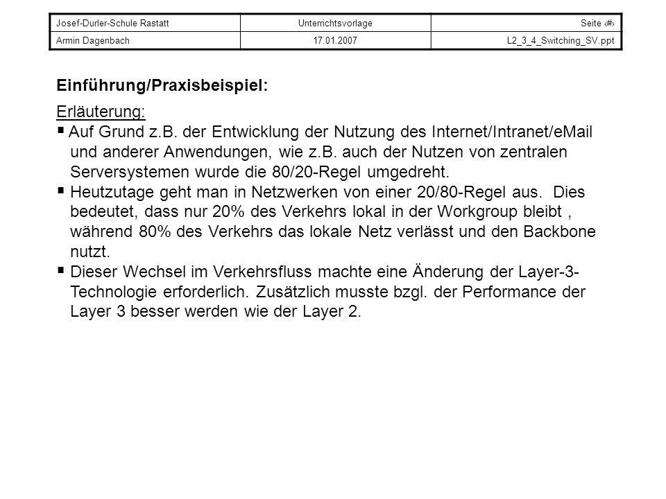 Josef-Durler-Schule RastattUnterrichtsvorlageSeite # Armin Dagenbach17.01.2007L2_3_4_Switching_SV.ppt Einführung (Fortsetzung): Es entstand das Hierarchische Netzwerk Design (Bsp.