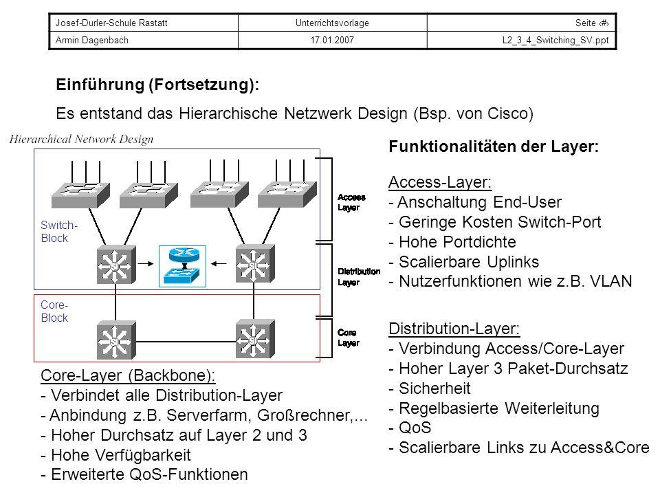 Josef-Durler-Schule RastattUnterrichtsvorlageSeite # Armin Dagenbach17.01.2007L2_3_4_Switching_SV.ppt Switching-Funktionalitäten 1.