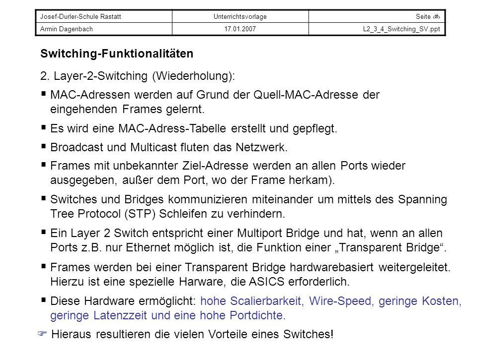 Josef-Durler-Schule RastattUnterrichtsvorlageSeite # Armin Dagenbach17.01.2007L2_3_4_Switching_SV.ppt Switching-Funktionalitäten 2. Layer-2-Switching
