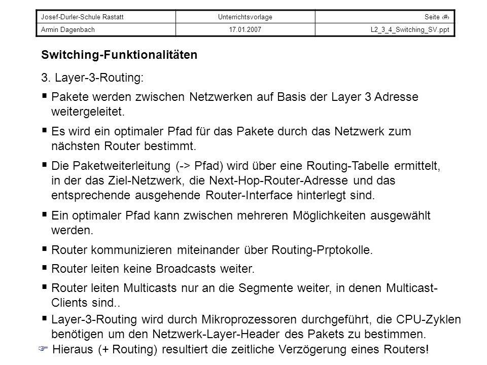 Josef-Durler-Schule RastattUnterrichtsvorlageSeite # Armin Dagenbach17.01.2007L2_3_4_Switching_SV.ppt Switching-Funktionalitäten 3. Layer-3-Routing: P