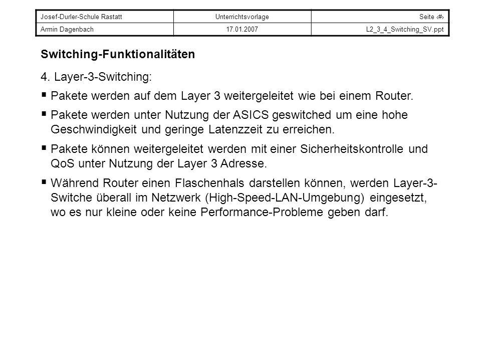 Josef-Durler-Schule RastattUnterrichtsvorlageSeite # Armin Dagenbach17.01.2007L2_3_4_Switching_SV.ppt Switching-Funktionalitäten 4. Layer-3-Switching: