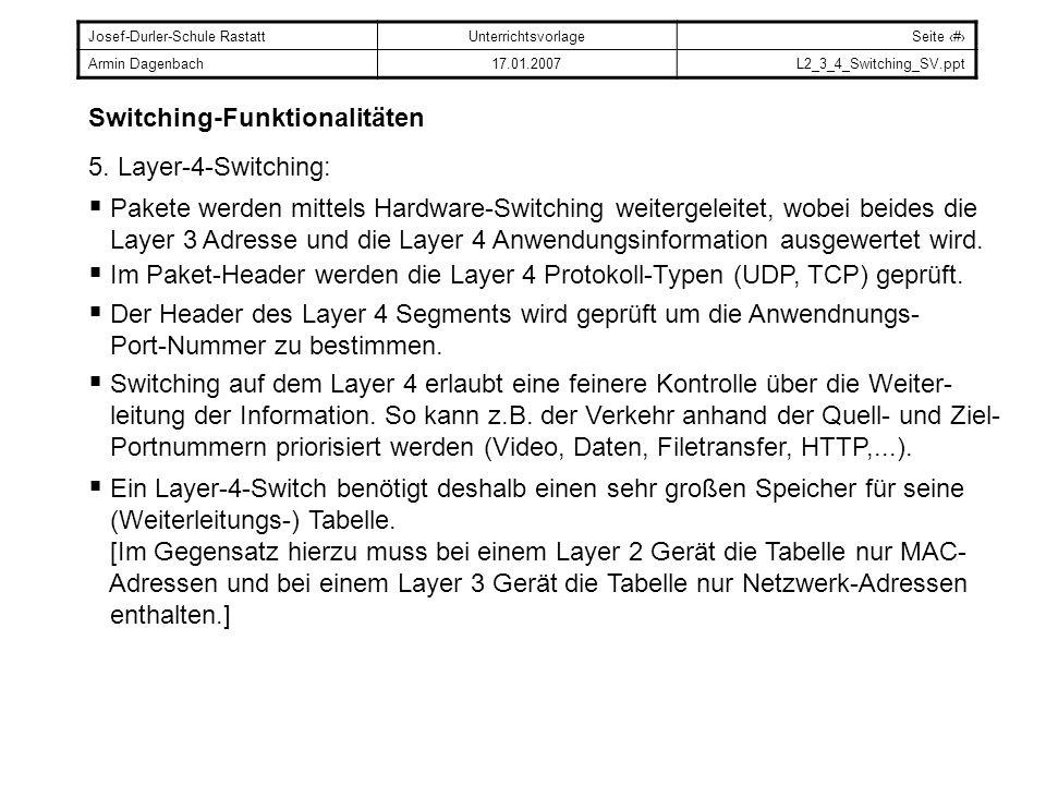 Josef-Durler-Schule RastattUnterrichtsvorlageSeite # Armin Dagenbach17.01.2007L2_3_4_Switching_SV.ppt Switching-Funktionalitäten 5. Layer-4-Switching:
