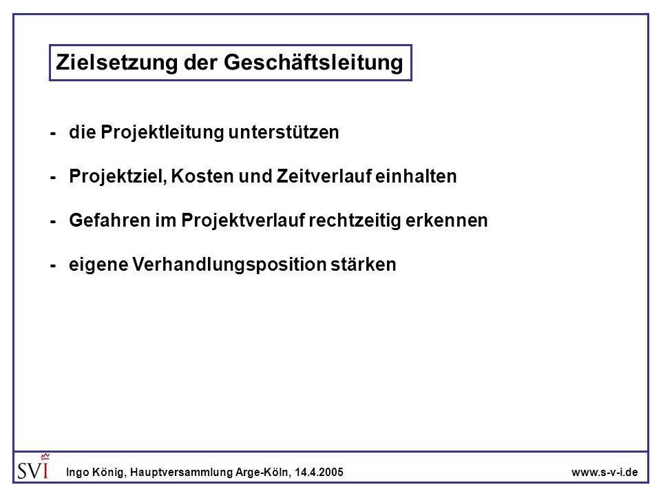 www.s-v-i.deIngo König, Hauptversammlung Arge-Köln, 14.4.2005 Der Projektstart 1.passenden anwenderseitigen Projektleiter definieren 2.Pflichtenheft erarbeiten lassen 3.realistischen Zeitrahmen mit Projektmeilensteinen setzen 4.realistisches Budget einplanen 5.angemessenen Vertrag schließen