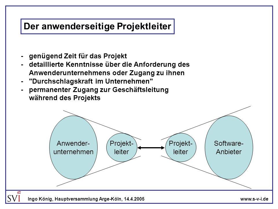 www.s-v-i.deIngo König, Hauptversammlung Arge-Köln, 14.4.2005 Der anwenderseitige Projektleiter -genügend Zeit für das Projekt -detaillierte Kenntniss